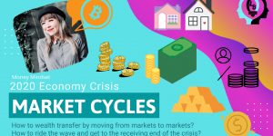Market Cycle video thumbnail