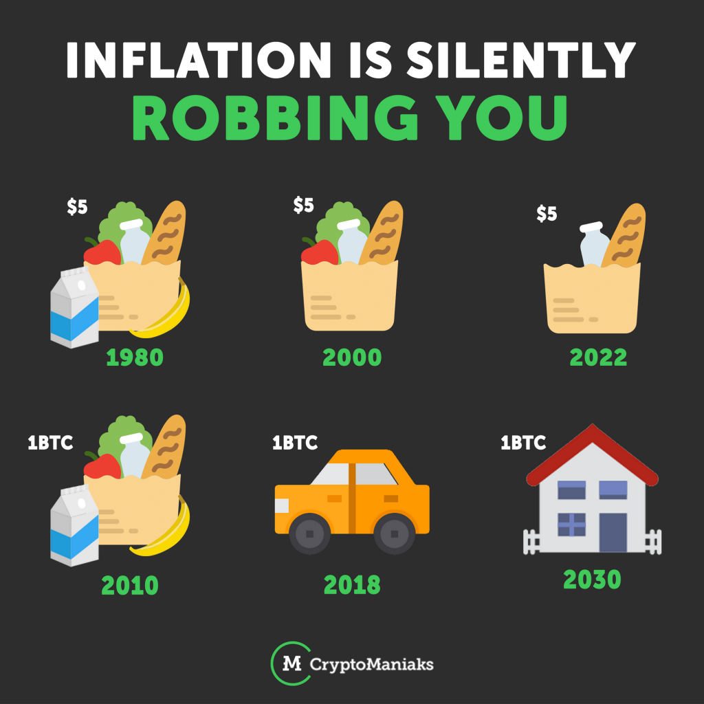 Inflation is silently robbing you infographic