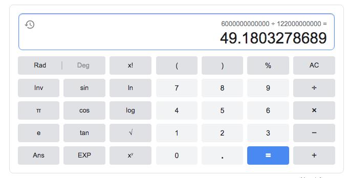 Calculator bitcoin