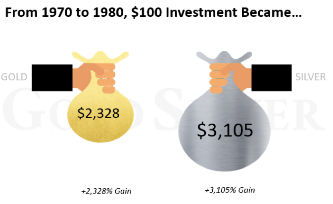 investment illustration